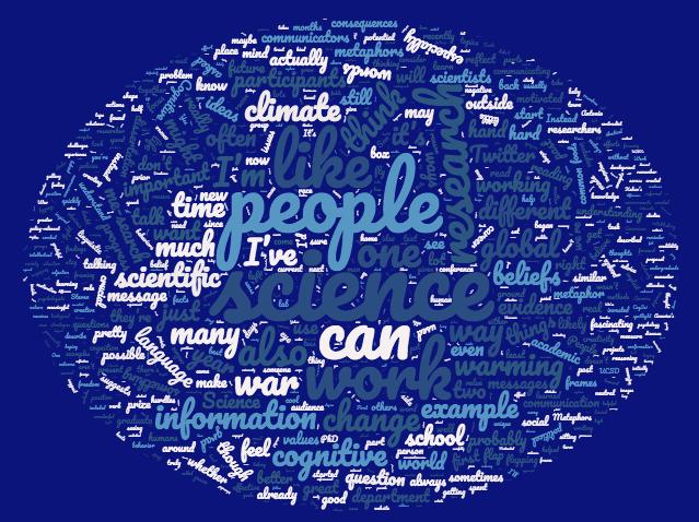 wordcloud of sample blog posts