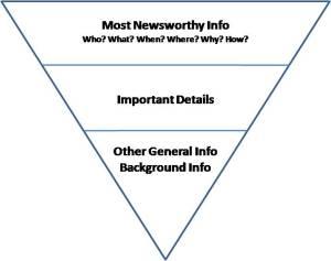 Inverted_pyramid